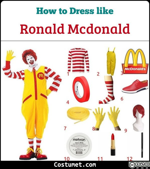 Ronald McDonald Costume for Cosplay & Halloween